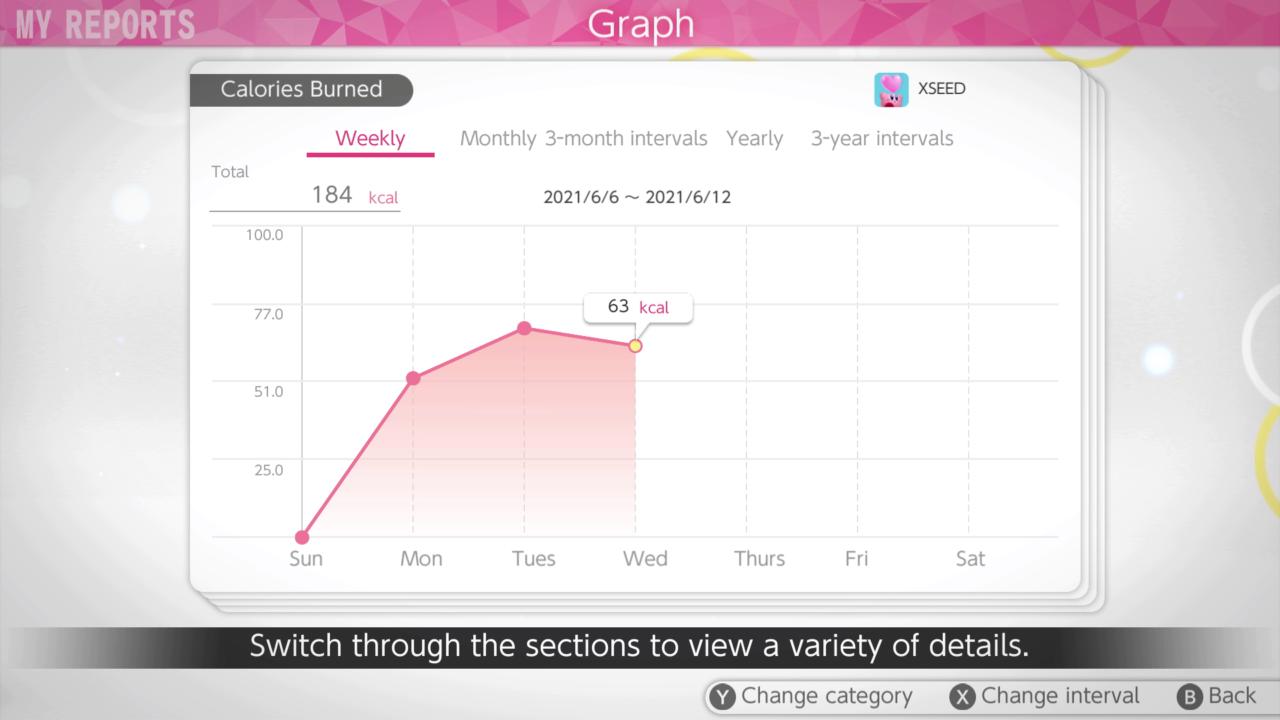 ProgressGraph